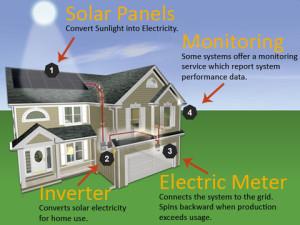 solarpowerpoints